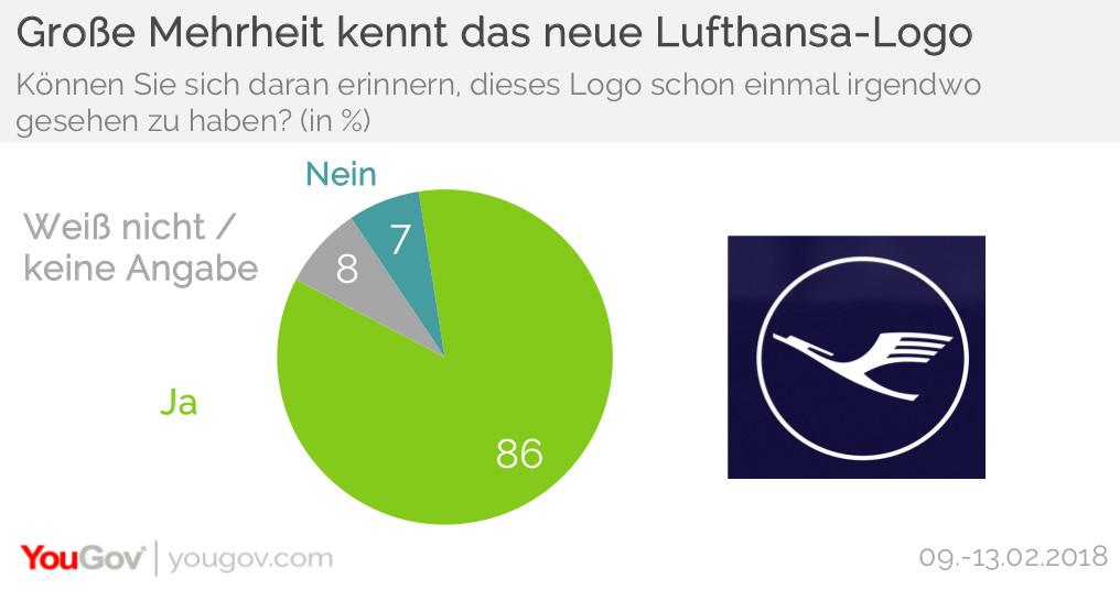 Wer kennt das neue Lufthansa-Logo?