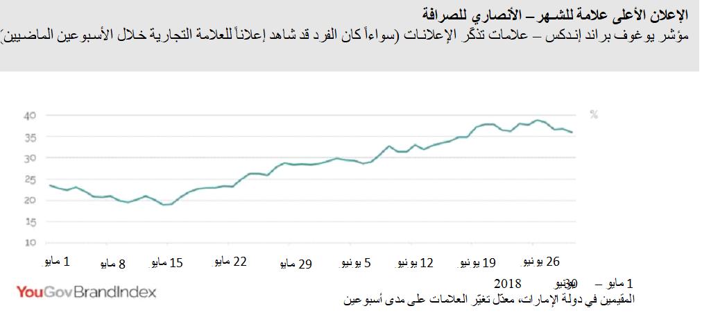 Al Ansari Money Transfer Arabic