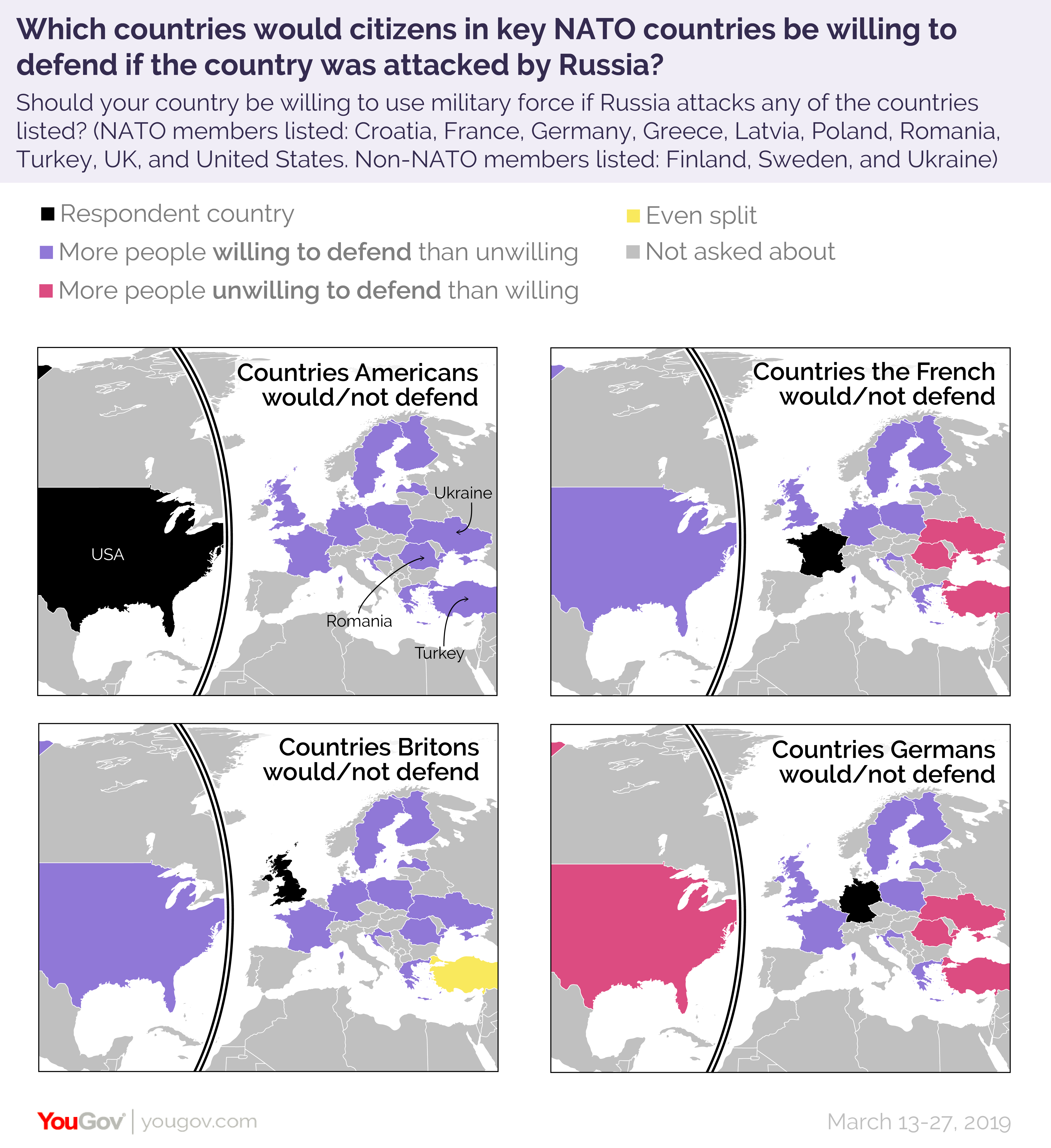 Which countries would citizens in key NATO countries be willing to defend