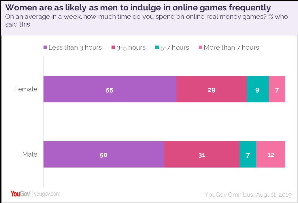 Online games1
