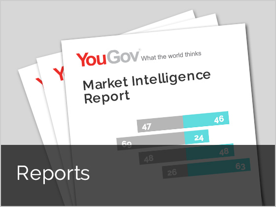 YouGov Reports for in depth market intelligence reports