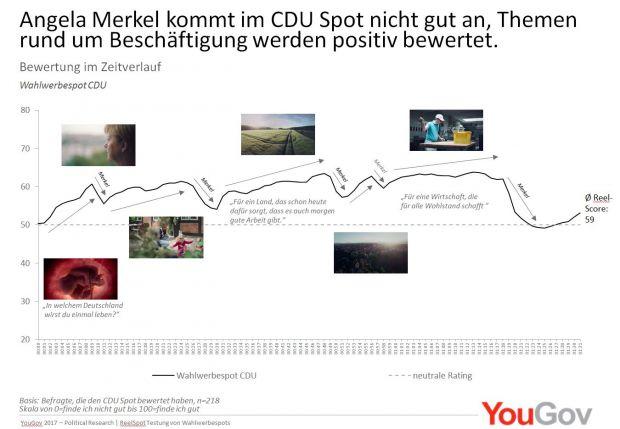 CDU Spot