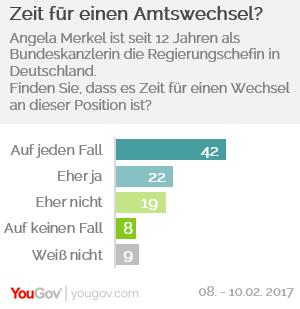 Nach 12 Jahren Merkel: Ist die Zeit für einen Amtswechsel gekommen?
