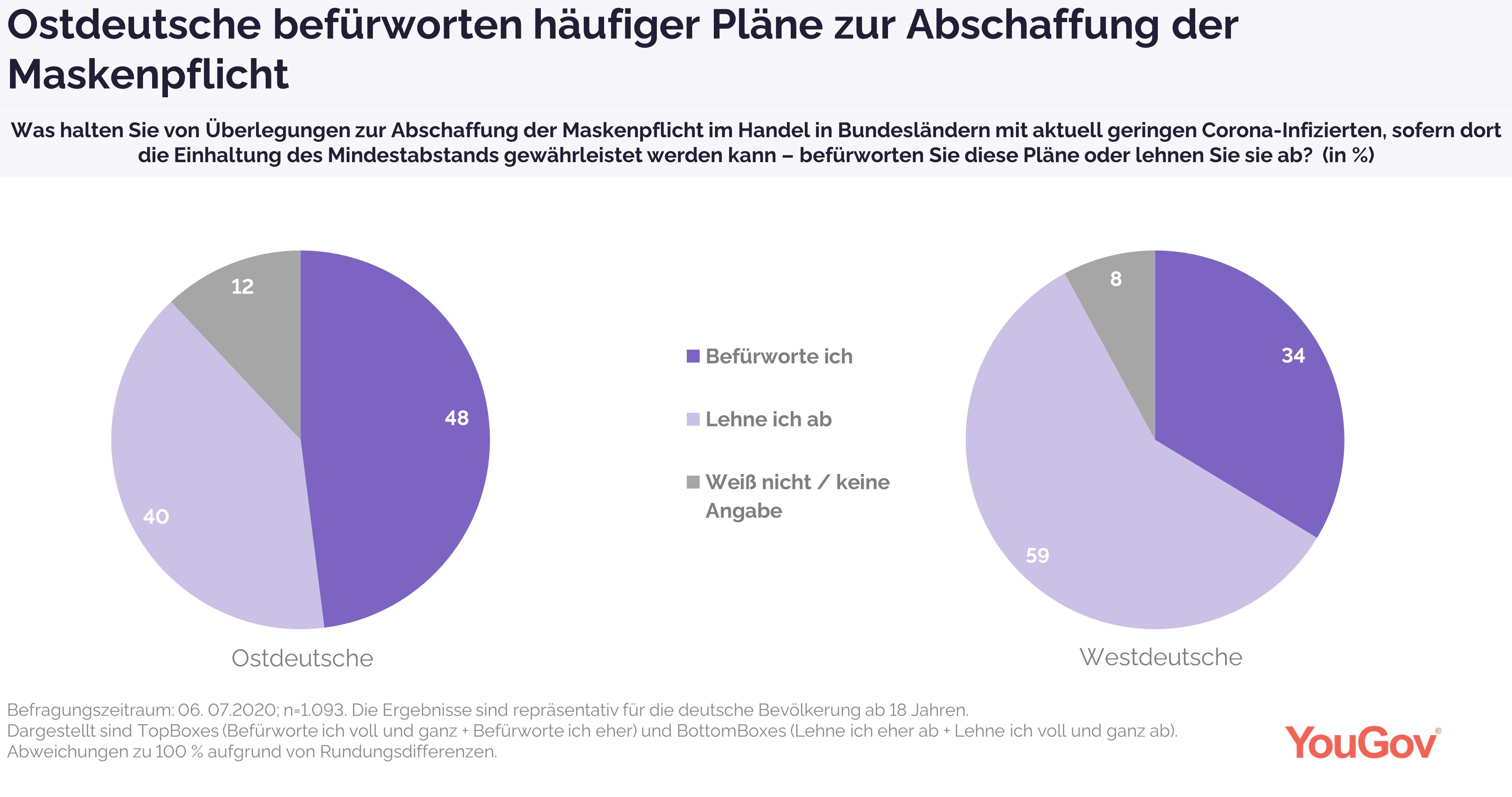 Ostdeutsche befürworten Abschaffung häufiger