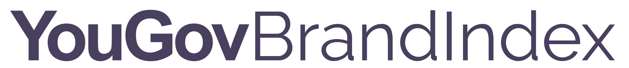 YouGov BrandIndex