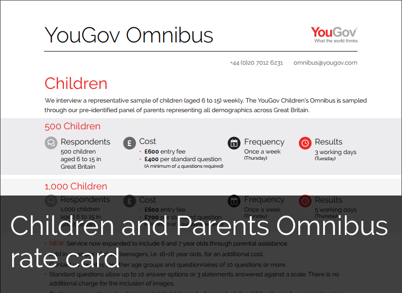 YouGov Children and Parents