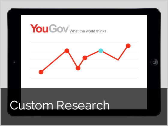 Yougov | Yougov Research Services