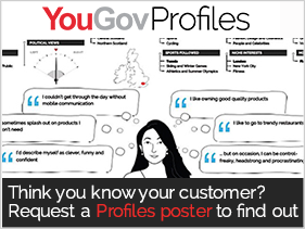 Profiles poster