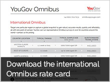 International Rate Card
