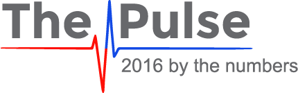 The Pulse from YouGov