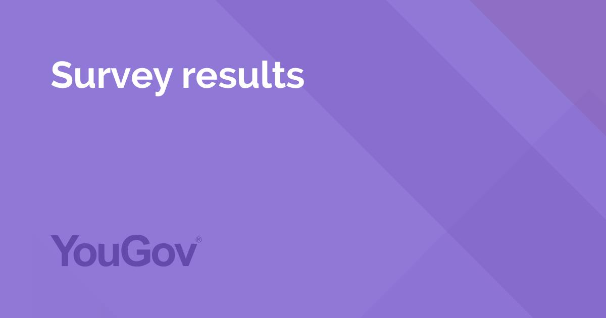 Survey results   YouGov