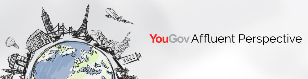 The YouGov Affluent Perspective Global Study