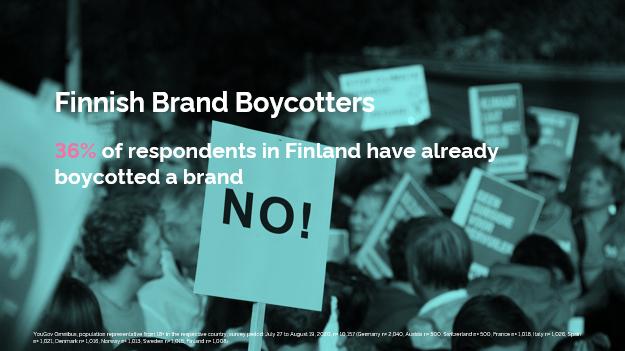 Finnish Brand Boycotter