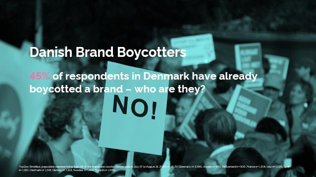 Danish Brand Boycotter