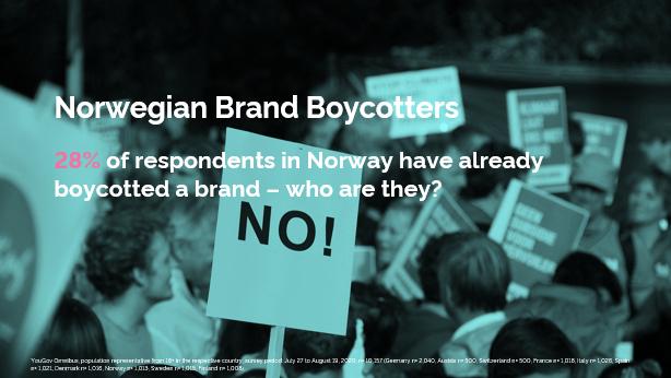 Norwegian Brand Boycotter