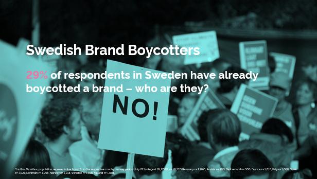 Swedish Brand Boycotter
