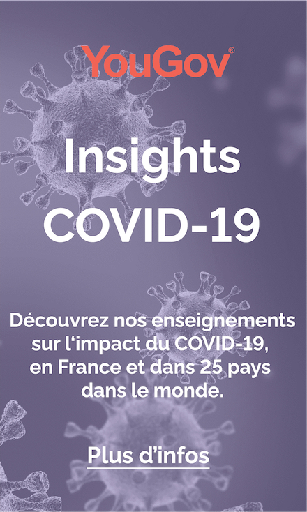Insights Covid-19