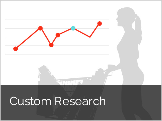 YouGov custom research for bespoke research projects