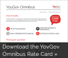 YouGov Omnibus Rate Card
