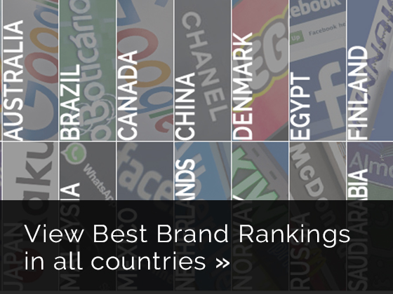 Global BrandIndex Best Brand Rankings