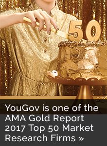 AMA Gold Report 2017 Top 50 Research Firms