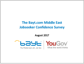 Job Seeker Confidence in the Middle East and North Africa