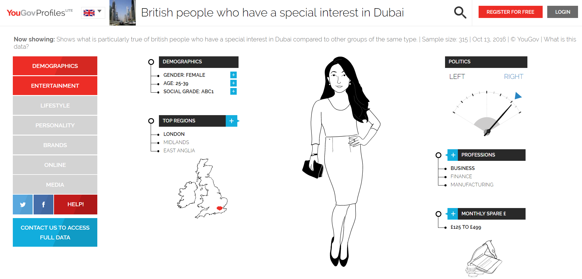 YouGov Profiles, British people with a special interest in Dubai