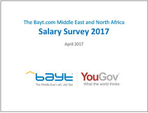 Middle East and North Africa Salary Survey