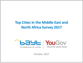 Top Cities in the Middle East and North Africa