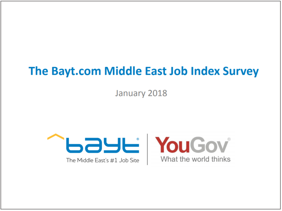 Middle East Job Index