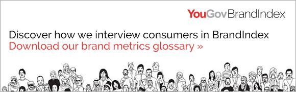 BrandIndex Brand Metrics Glossary