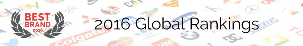 YouGov Global BrandIndex Rankings