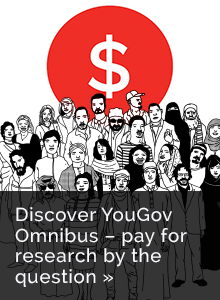 YouGov Omnibus