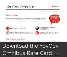 تحميل  بطاقة معدل يوجوف اومنيباس