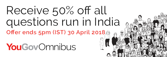 Receive 50% off questions run in India
