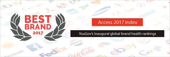 YouGov Inaugural Global Brand Health Rankings