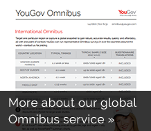 More about our global Omnibus service