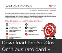 YouGov Omnibus Rate Card