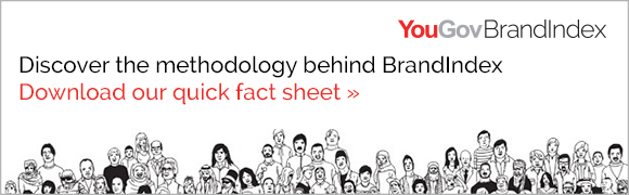 YouGov BrandIndex Methodology Fact Sheet