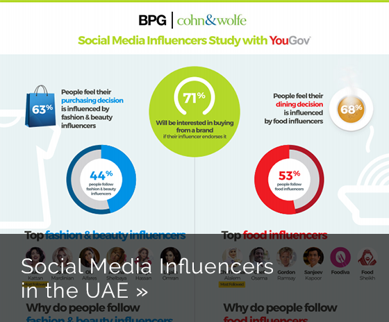 YouGov Insights: Social Media Influencers in the UAE